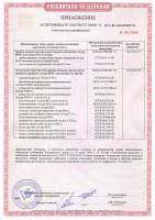 Блок индикации ТЕКО Астра-863 исп.А