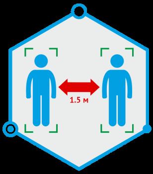 Нейросетевой детектор соблюдения дистанции TRASSIR Social Distance detector