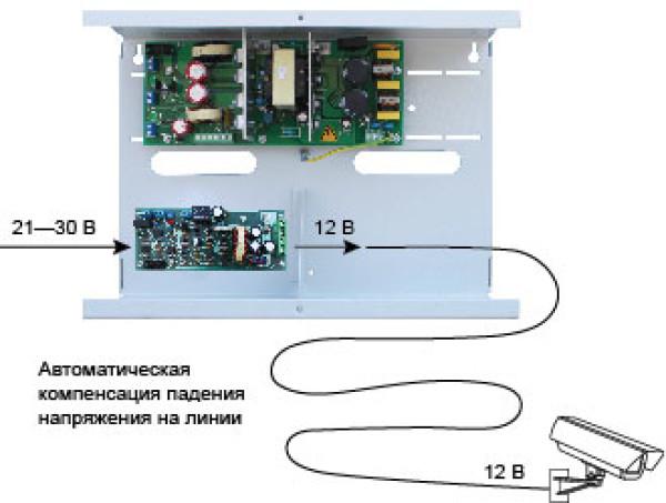 Преобразователь напряжения Бастион PN-24/12-6,0L